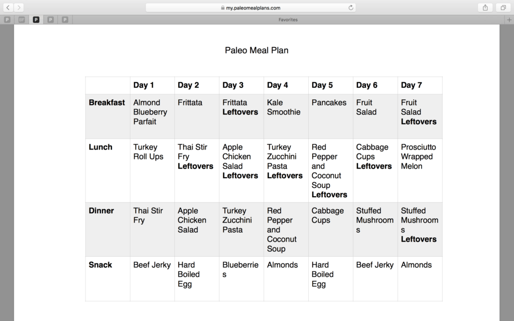 How To Paleo Meal Plan (plus 7-day sample plan)