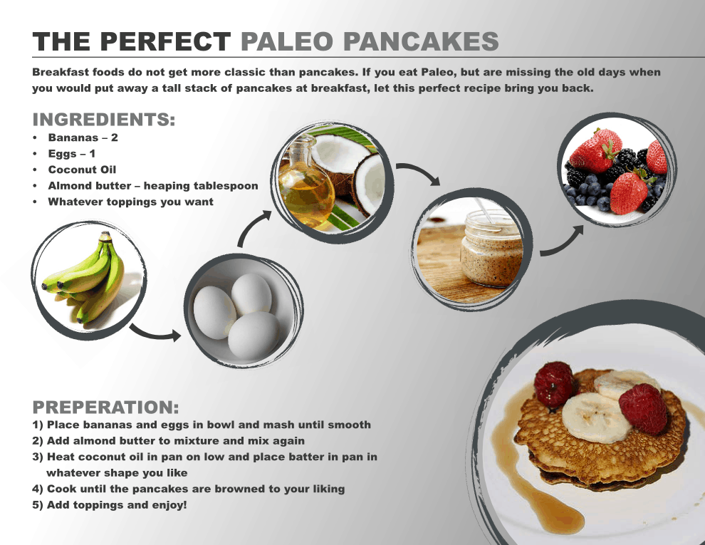 Paleo pancake recipe how to make paleo pancakes ultimate paleo guide pancakes ccuart Gallery